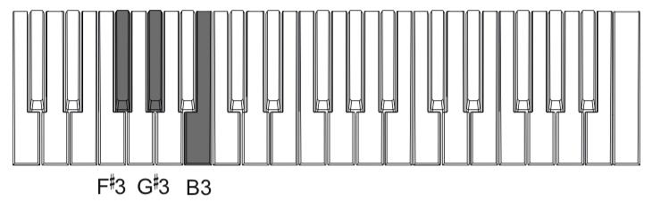 Tastenkombination zur Umschaltung des Filters beim MS-20 FS